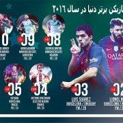 برترین بازیکنان دنیا